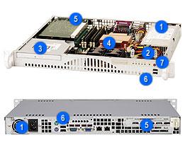 Supermicro CSE-512F-260, mini1U ATX, HDD, 280W(24+4p), slimCD, béžové
