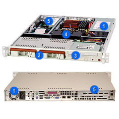 SUPERMICRO 1U 2x HS SATA chassis LGA1156 optimized, 350W