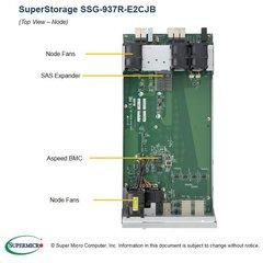 Supermicro PIO-937CJB-NODE